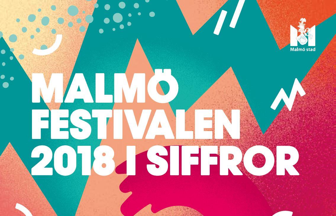 Atta dagar med festival i malmo